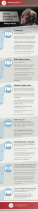 Dental Emergencies in Elderly What you can do Infographic by emergency dentist for elderly in Lincoln, NE